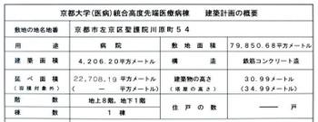 Kyotouniversity130515