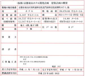 Kyotohigashiyama13053