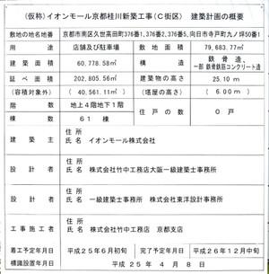 Kyotoaeon130822
