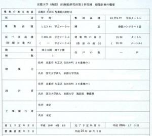 Kyotouniversity131214