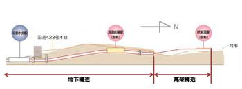 Minohkitakyu14022