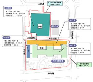 Kyotocity14034