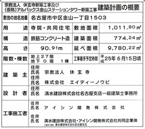 Nagoyakanayama14044