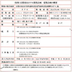Kyotohigashiyama14059