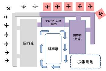 Kansaiairport15012