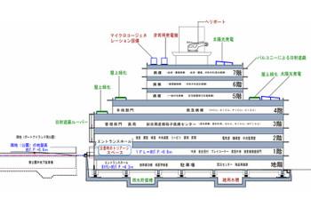 Kobemedical140762
