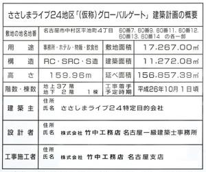 Nagoyasasashima14096_2