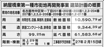 Nagoyanayabashi150117
