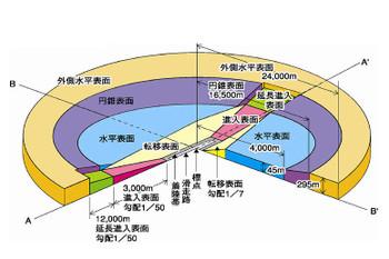 Osakaitami15032