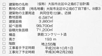 Osakanakanoshima150421