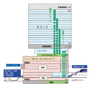 Osakanankai150611