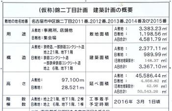 Nagoyanishiki15098
