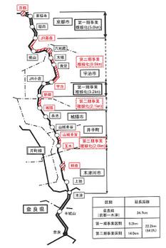 Kyotojr151212