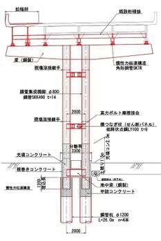 Osakashinanobashi160118