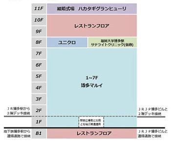 Fukuokakitte160412