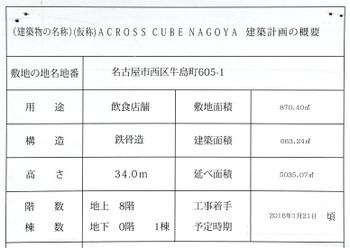 Nagoyaacrosscube16045