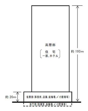 Osakasonezaki16072