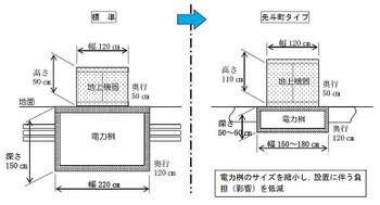 Kyotoponnto16094