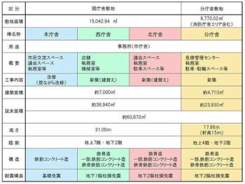 Kyotocity160923