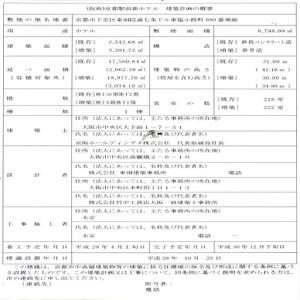 Kyotokeihan170117
