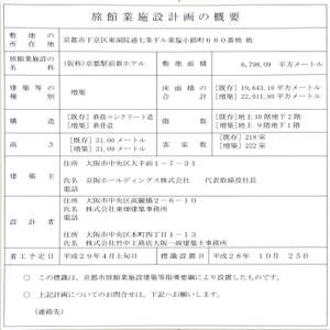 Kyotokeihan170118