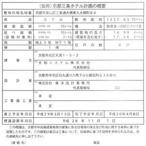 Kyotosanjo170116