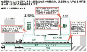 Kobesannomiya170314