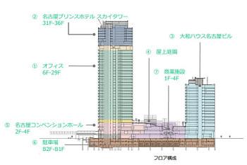 Nagoyasasashima170513