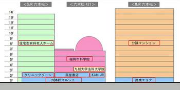 Fukuokaropponmatsu170512