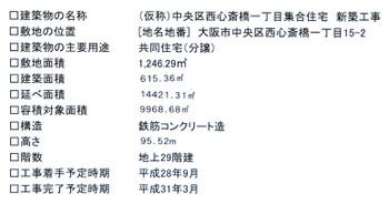 Osakanishishinsaibashi170717