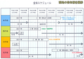 Kyotocity170811