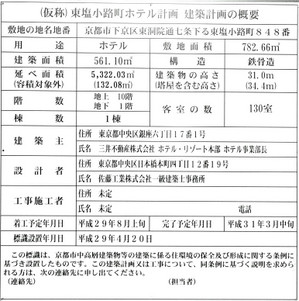 Kyotomitsui170815
