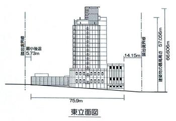 Osakasakurajima170914