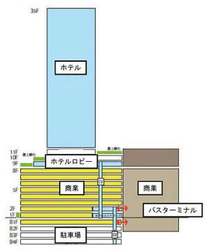 Osakayodobashi171012