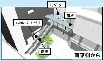 Himejicasty171122
