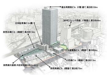 Nishinomiyajr171111