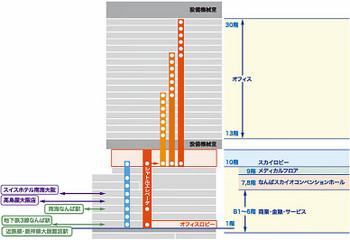 Osakanambaskyo171212