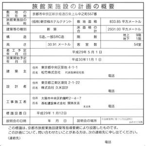 Kyotoshochiku180115
