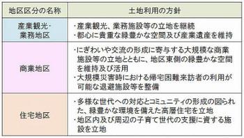 Nagoyanoritake180213