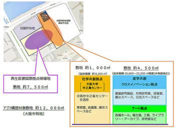 Osakanakanoshima180213