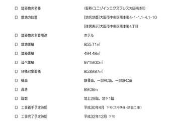 Osakaunizo180317