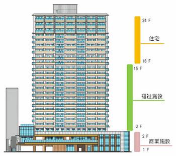 Gifuhigashi180419