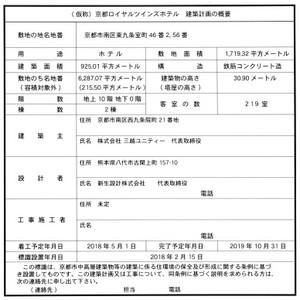 Kyotoroyaltwins180412