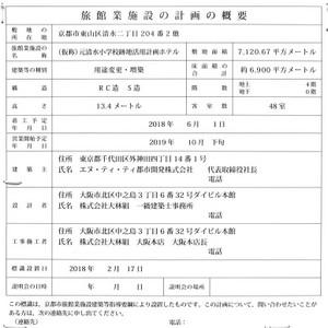 Kyotontt180414