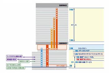 Osakanambaskyo180612
