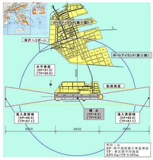 Kobeosakabay180716