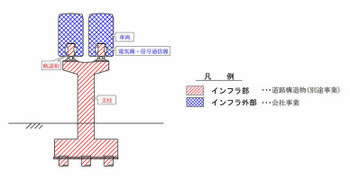 Osakamonorail180712