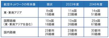 Fukuokaairport180712