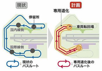 Fukuokaairport180715