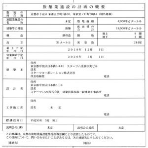 Kyototanba180815